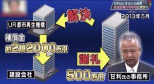 甘利明の賄賂・金銭問題の解説画像